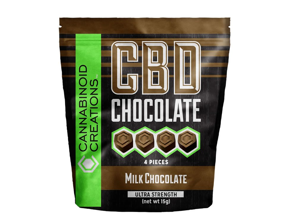 Wholesale CBD Sweets